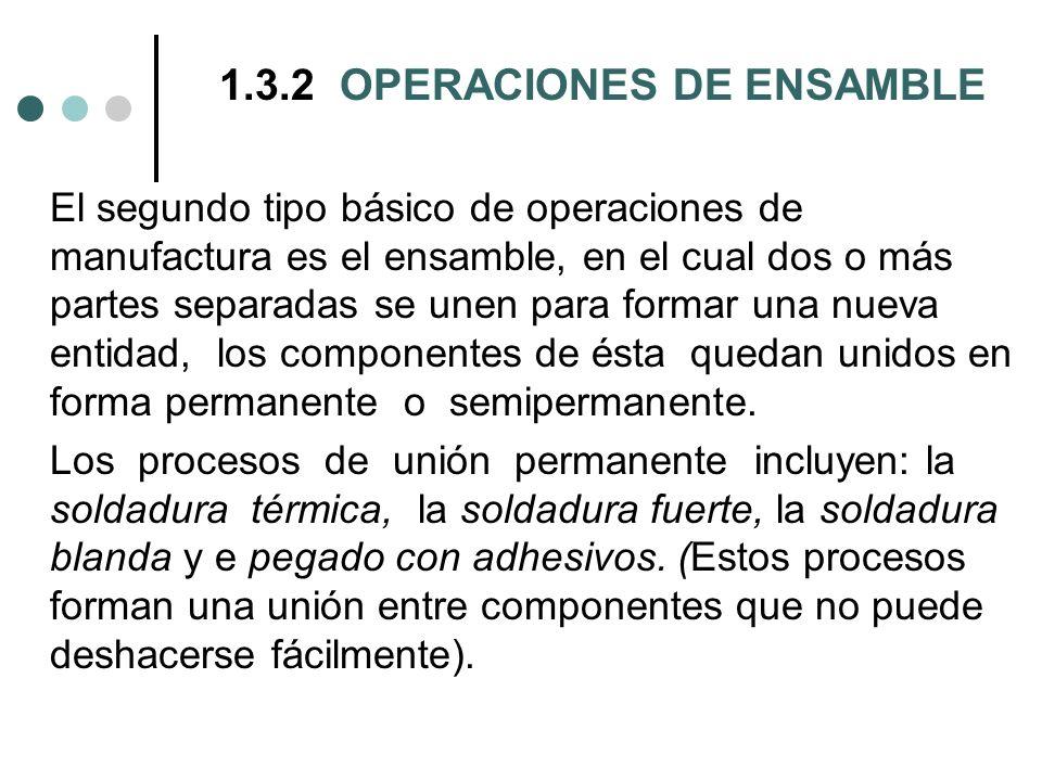 1.3.2 OPERACIONES DE ENSAMBLE