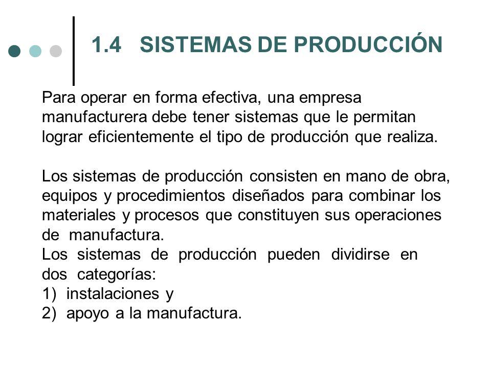 1.4 SISTEMAS DE PRODUCCIÓN