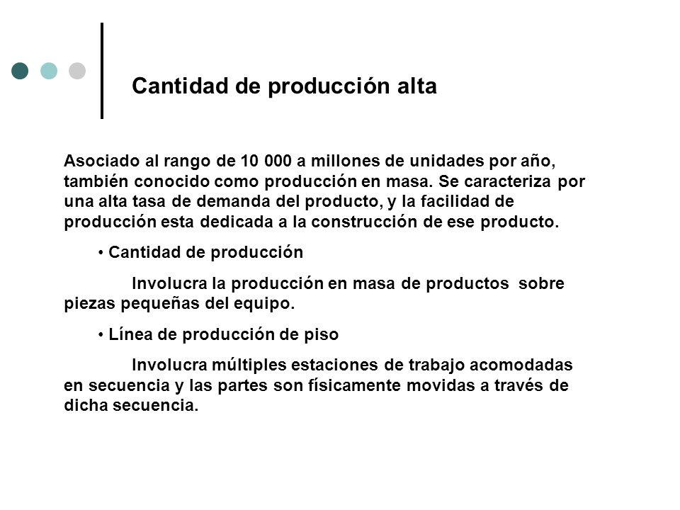 Cantidad de producción alta