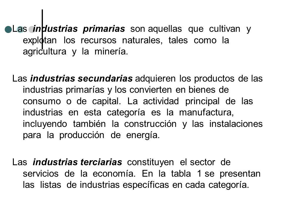 Las industrias primarias son aquellas que cultivan y explotan los recursos naturales, tales como la agricultura y la minería.