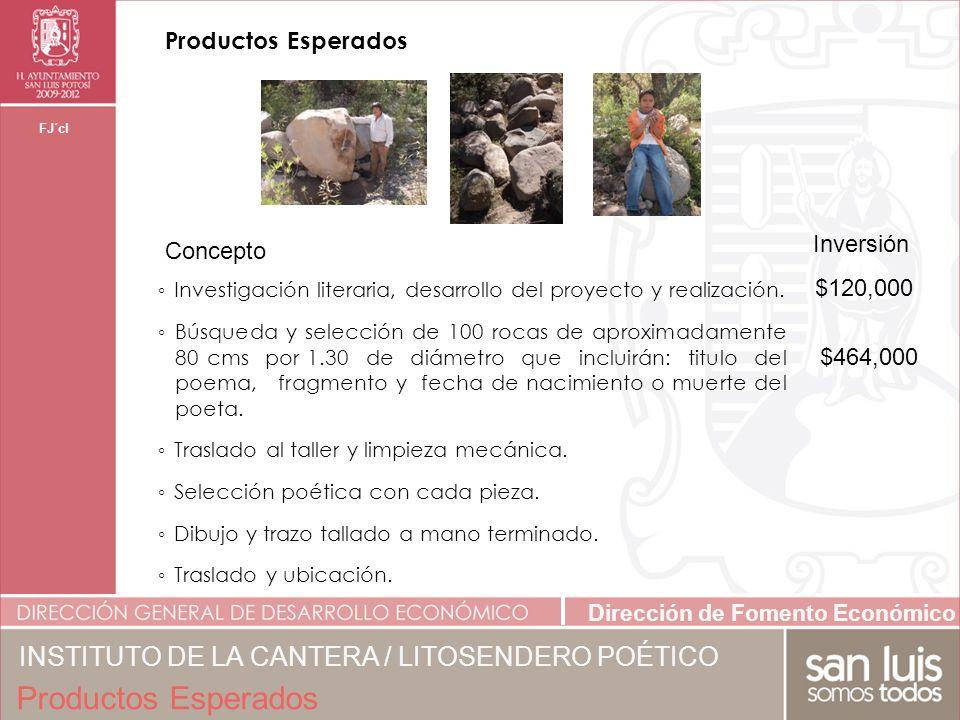 Productos Esperados INSTITUTO DE LA CANTERA / LITOSENDERO POÉTICO