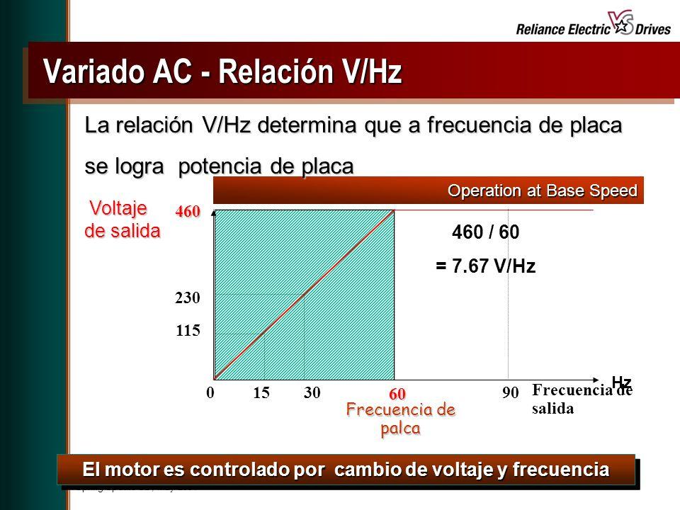 Variado AC - Relación V/Hz