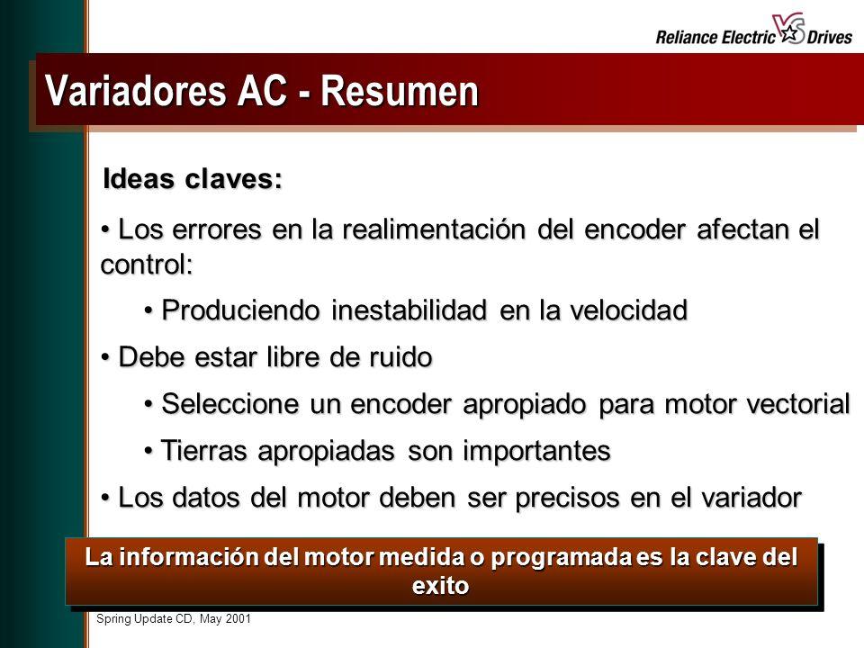 Variadores AC - Resumen