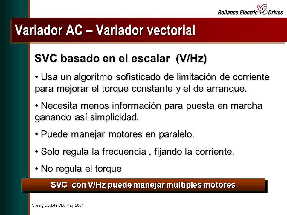 Variador AC – Variador vectorial