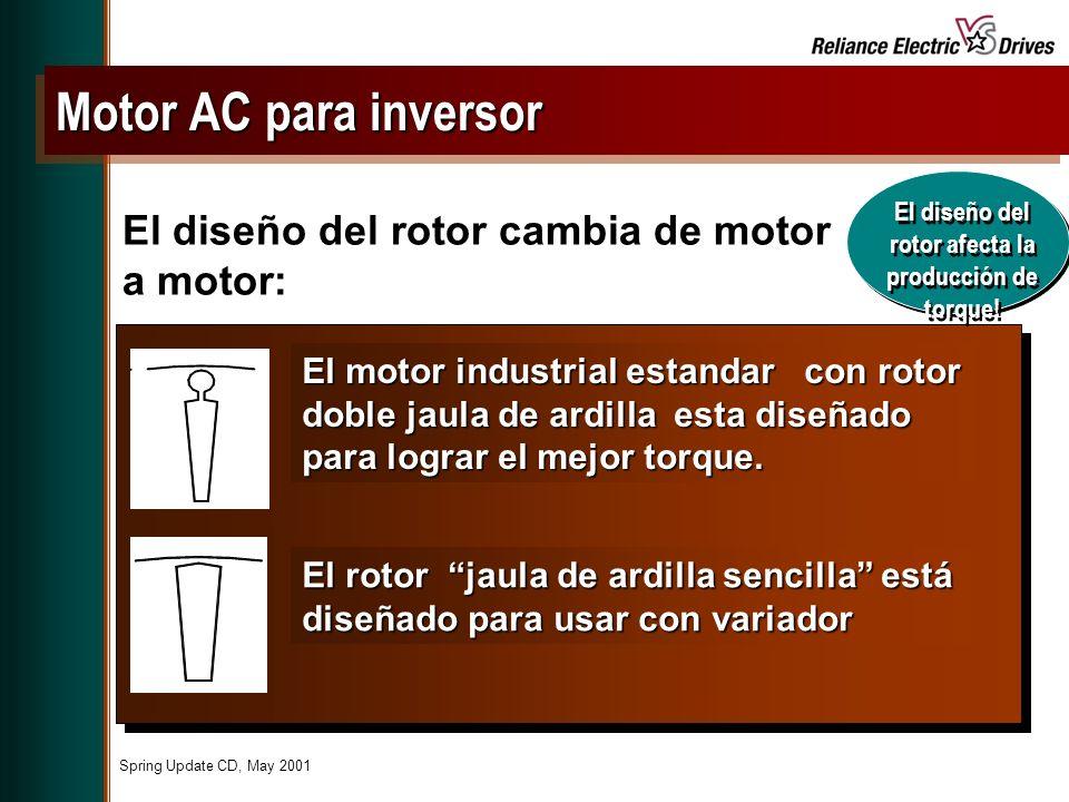 El diseño del rotor afecta la producción de torque!