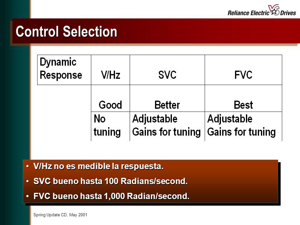 Control Selection V/Hz no es medible la respuesta.