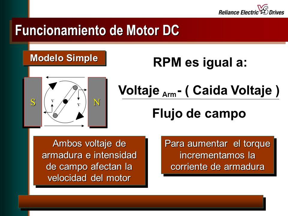 Funcionamiento de Motor DC