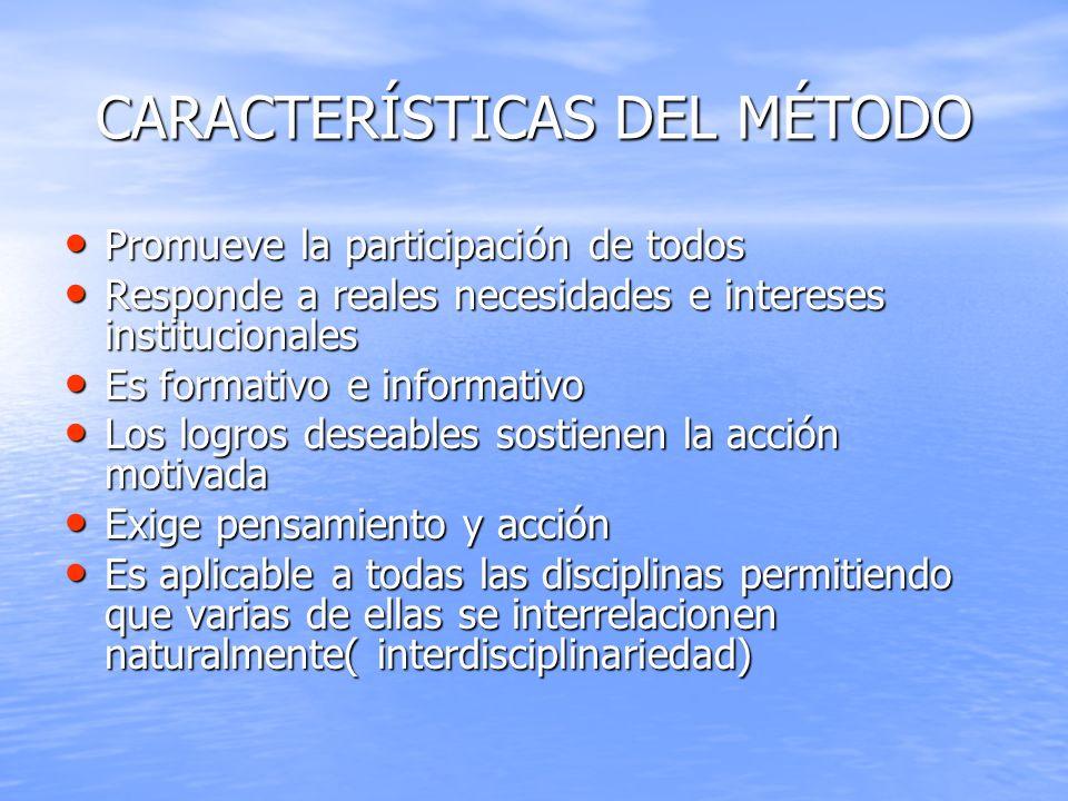 CARACTERÍSTICAS DEL MÉTODO
