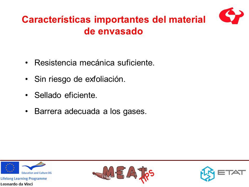 Características importantes del material de envasado