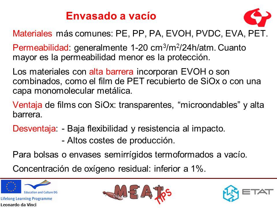 Envasado a vacío Materiales más comunes: PE, PP, PA, EVOH, PVDC, EVA, PET.