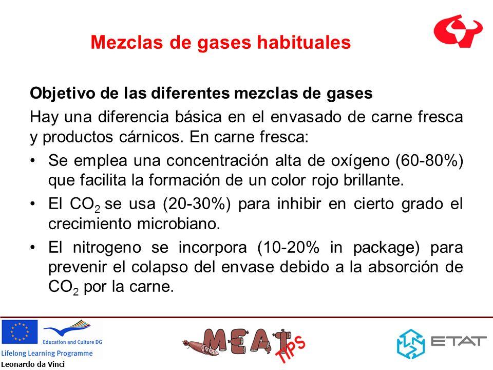 Mezclas de gases habituales