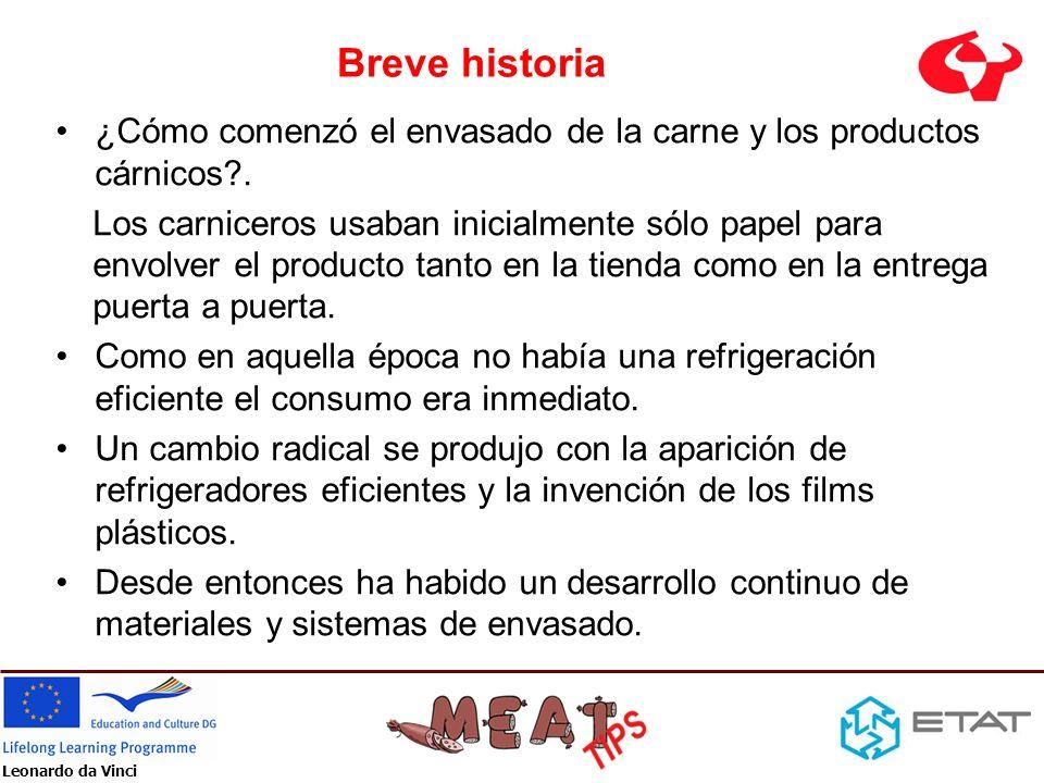 Breve historia ¿Cómo comenzó el envasado de la carne y los productos cárnicos .