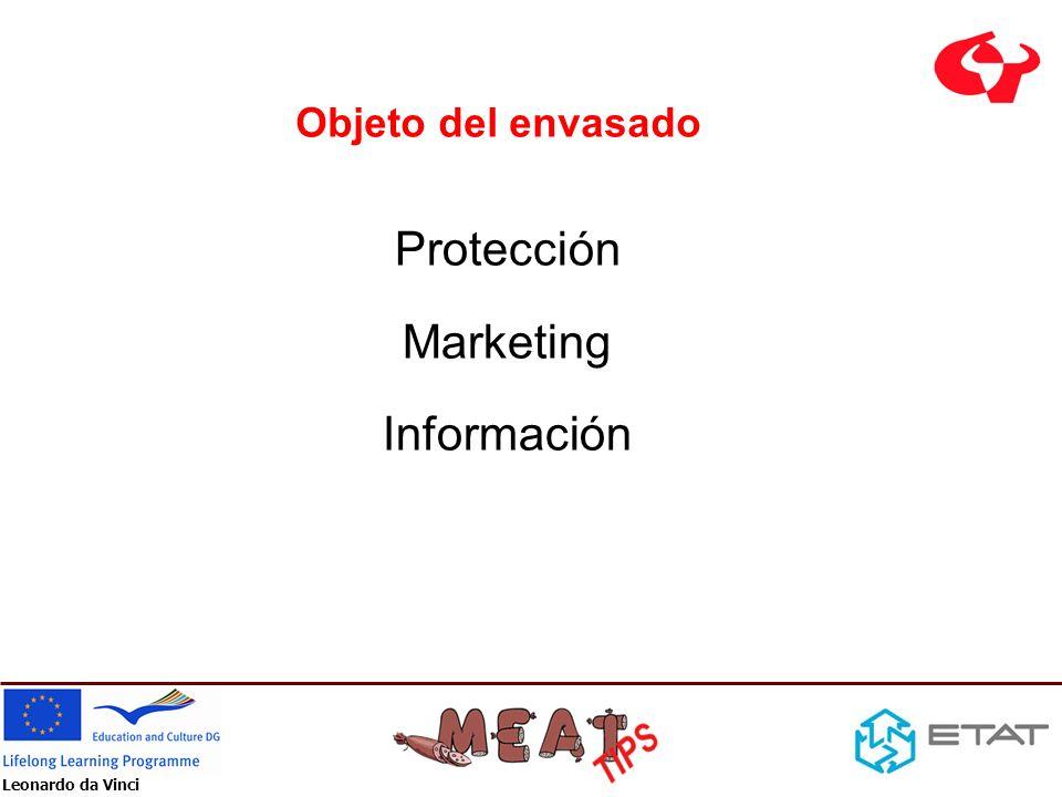 Objeto del envasado Protección Marketing Información