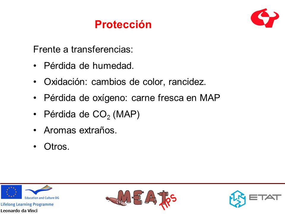 Protección Frente a transferencias: Pérdida de humedad.