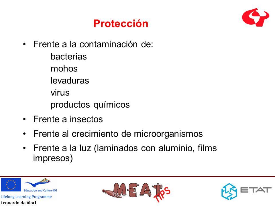 Protección Frente a la contaminación de: bacterias mohos levaduras