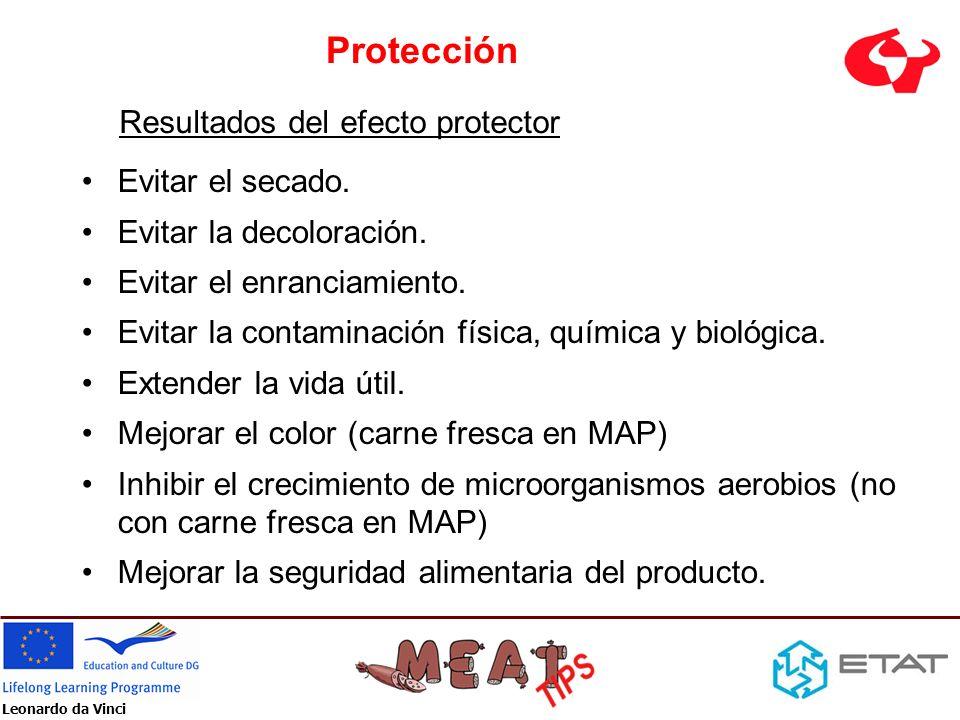 Resultados del efecto protector