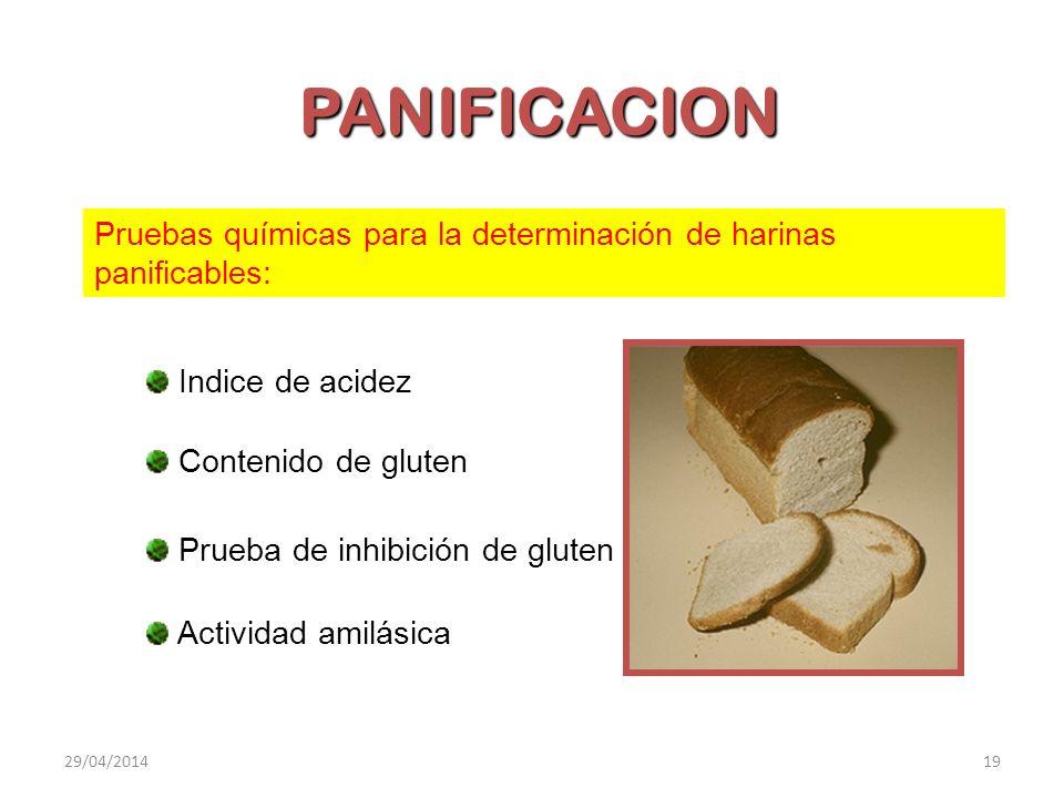 PANIFICACION Pruebas químicas para la determinación de harinas panificables: Indice de acidez. Contenido de gluten.