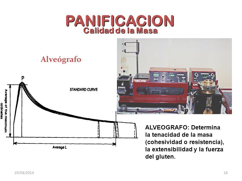 PANIFICACION Calidad de la Masa Alveógrafo