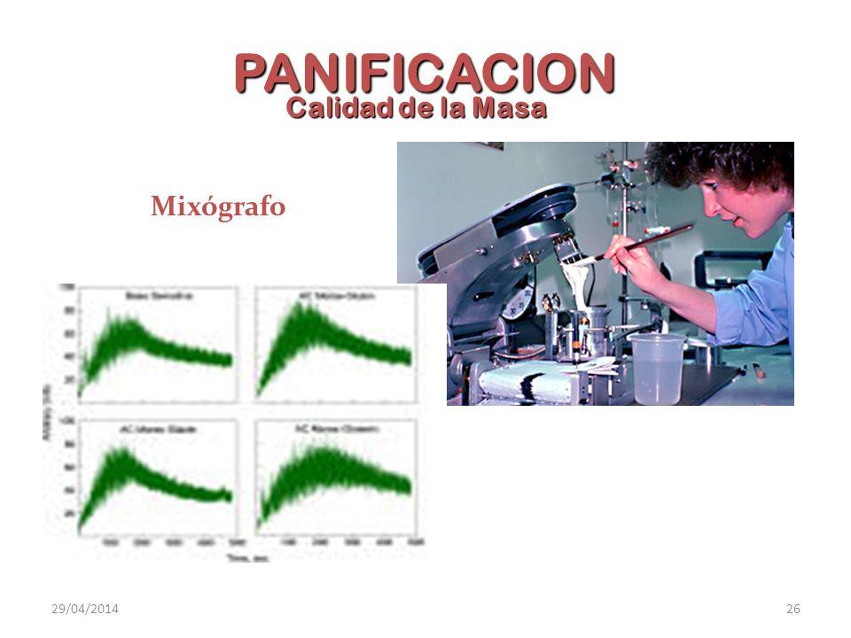 PANIFICACION Calidad de la Masa Mixógrafo 29/03/2017