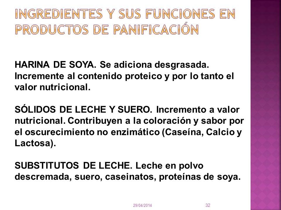 INGREDIENTES Y SUS FUNCIONES EN PRODUCTOS DE PANIFICACIÓN