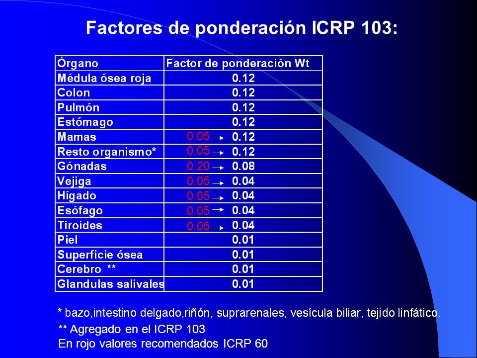 Factores de ponderación ICRP 103: