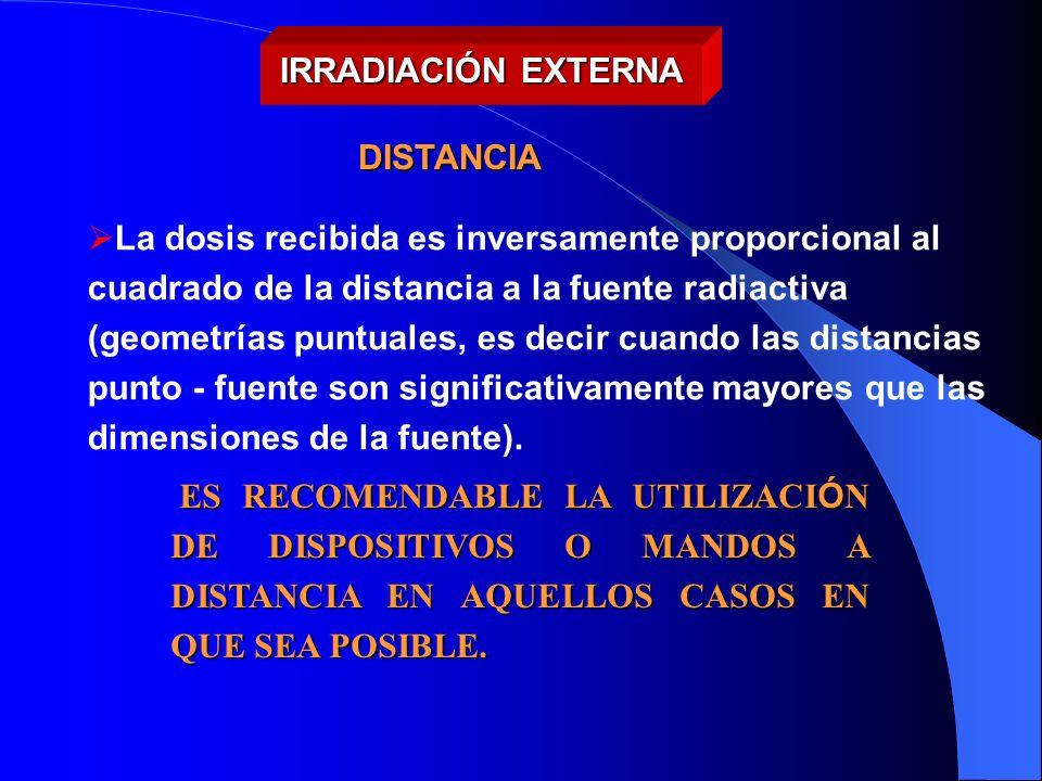 IRRADIACIÓN EXTERNA DISTANCIA.