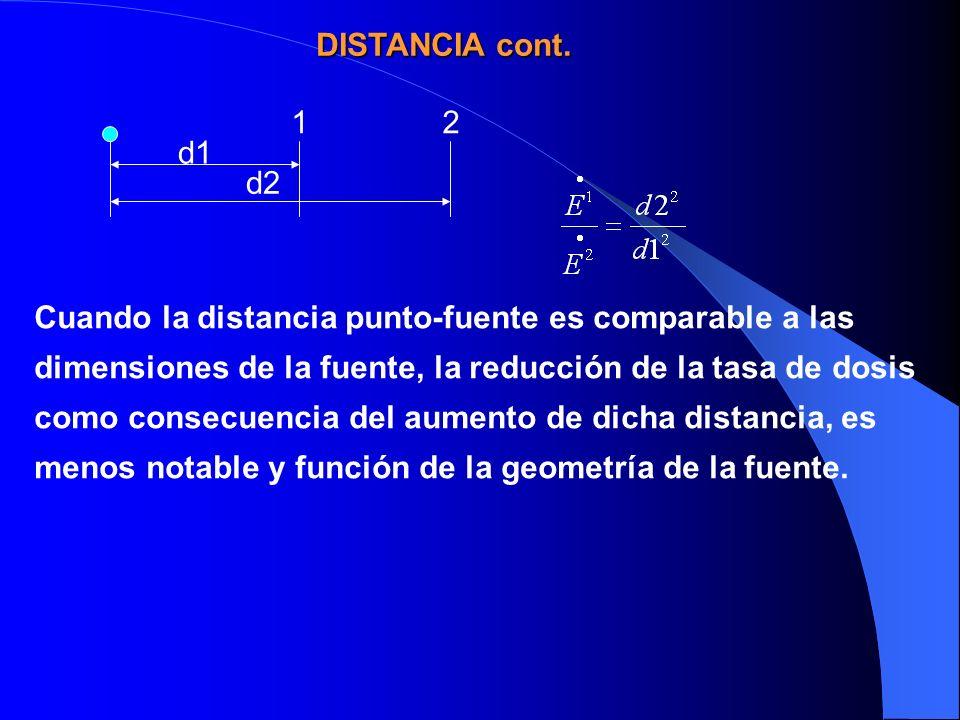DISTANCIA cont. 1. 2. d1. d2.