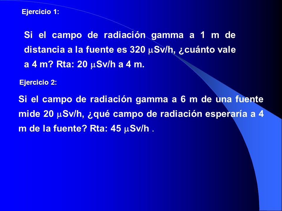 Ejercicio 1: Si el campo de radiación gamma a 1 m de distancia a la fuente es 320 Sv/h, ¿cuánto vale a 4 m Rta: 20 Sv/h a 4 m.