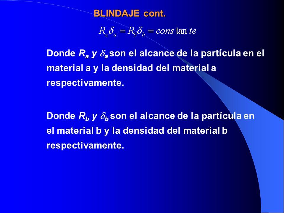 BLINDAJE cont. Donde Ra y a son el alcance de la partícula en el material a y la densidad del material a respectivamente.
