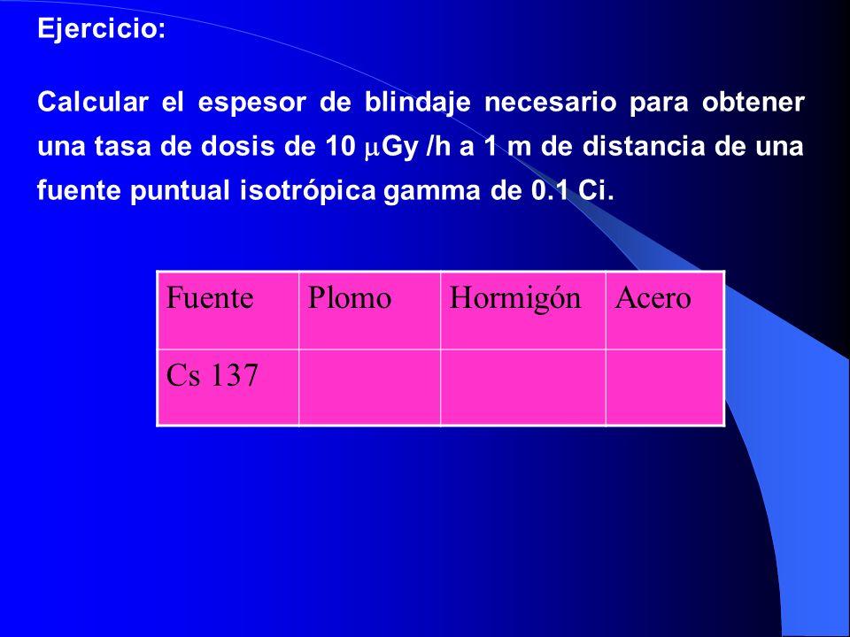Fuente Plomo Hormigón Acero Cs 137 Ejercicio: