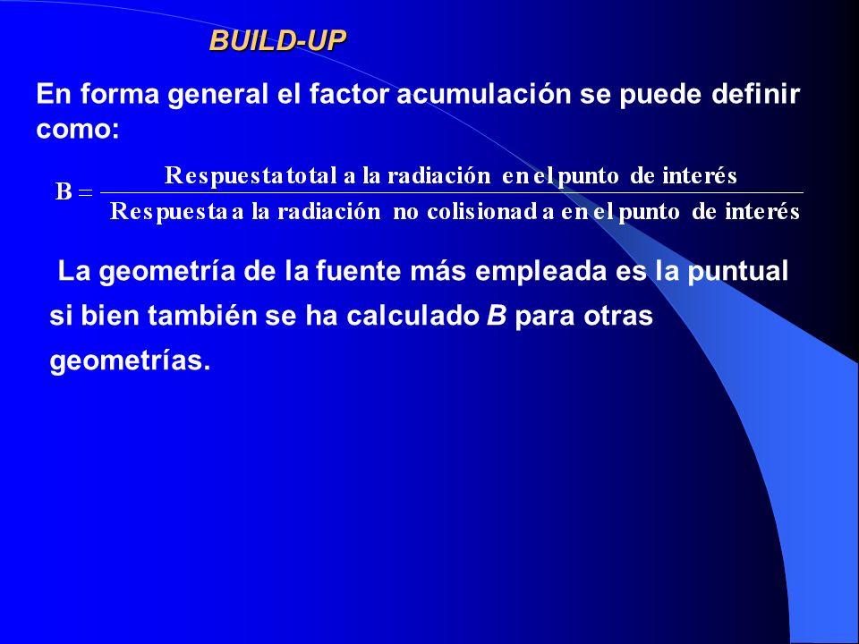 BUILD-UP En forma general el factor acumulación se puede definir como: La geometría de la fuente más empleada es la puntual.