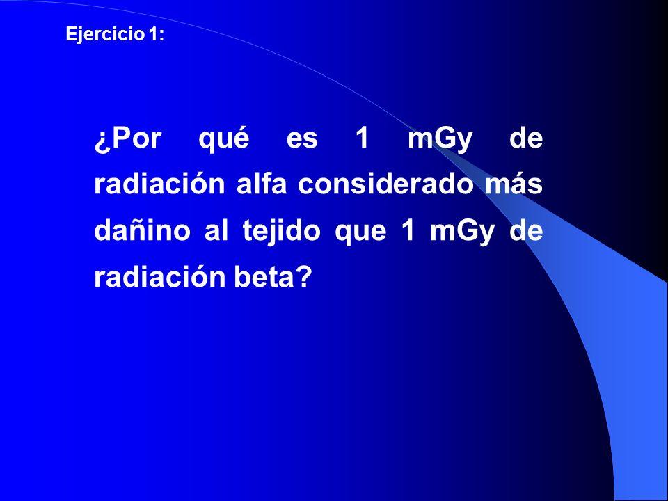 Ejercicio 1: ¿Por qué es 1 mGy de radiación alfa considerado más dañino al tejido que 1 mGy de radiación beta