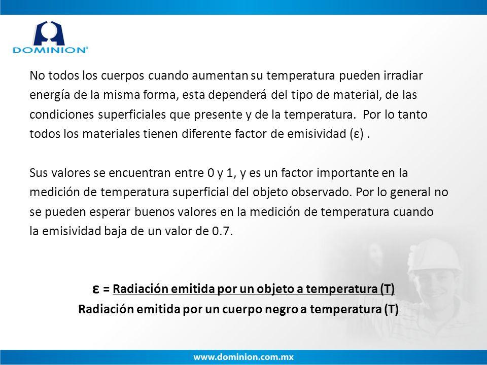 ε = Radiación emitida por un objeto a temperatura (T)