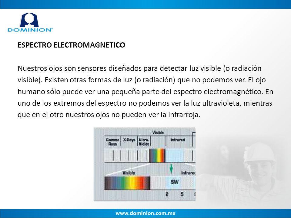 ESPECTRO ELECTROMAGNETICO Nuestros ojos son sensores diseñados para detectar luz visible (o radiación visible).