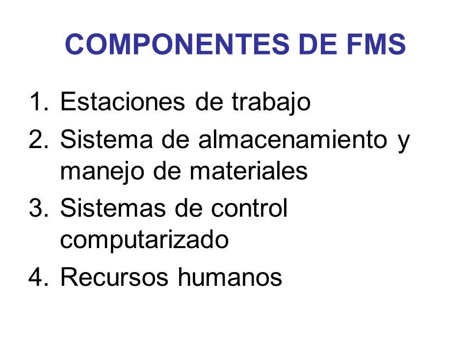 COMPONENTES DE FMS Estaciones de trabajo