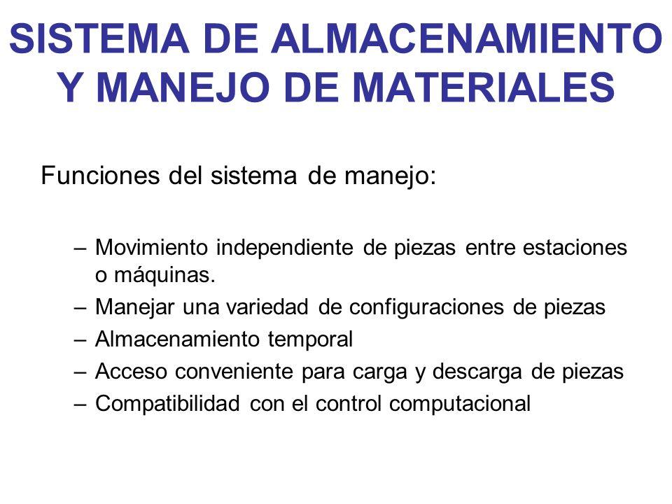 SISTEMA DE ALMACENAMIENTO Y MANEJO DE MATERIALES