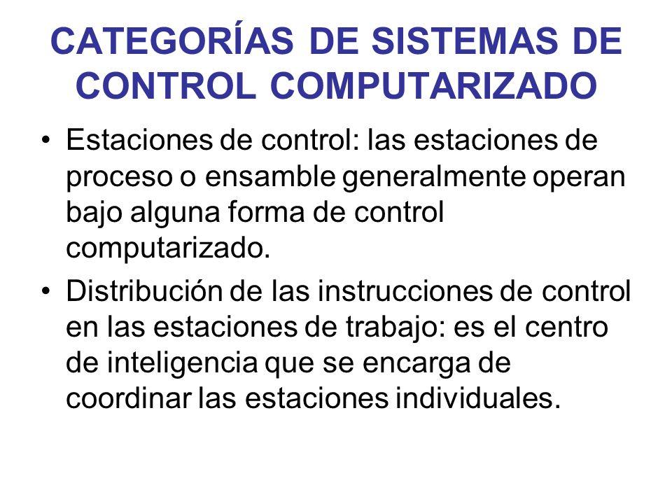 CATEGORÍAS DE SISTEMAS DE CONTROL COMPUTARIZADO