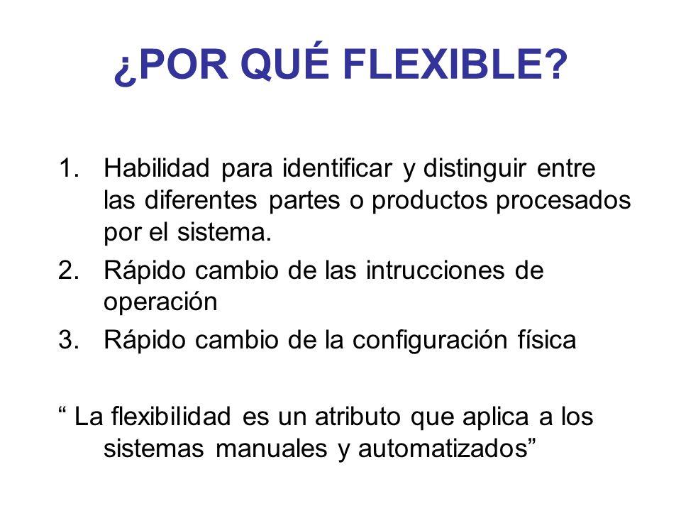 ¿POR QUÉ FLEXIBLE Habilidad para identificar y distinguir entre las diferentes partes o productos procesados por el sistema.