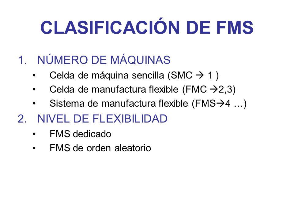 CLASIFICACIÓN DE FMS NÚMERO DE MÁQUINAS NIVEL DE FLEXIBILIDAD