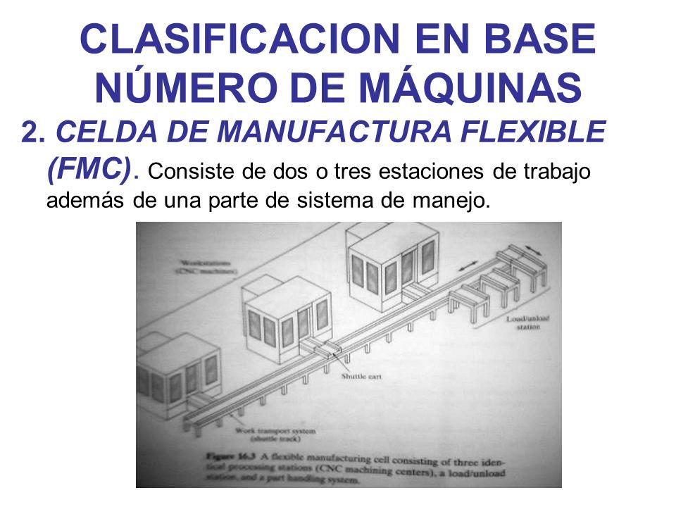 CLASIFICACION EN BASE NÚMERO DE MÁQUINAS