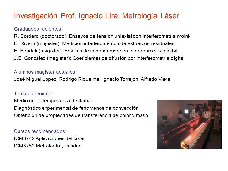 Investigación Prof. Ignacio Lira: Metrología Láser
