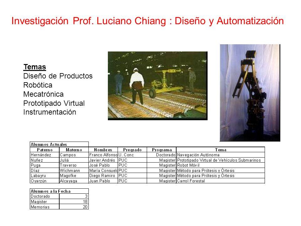 Investigación Prof. Luciano Chiang : Diseño y Automatización
