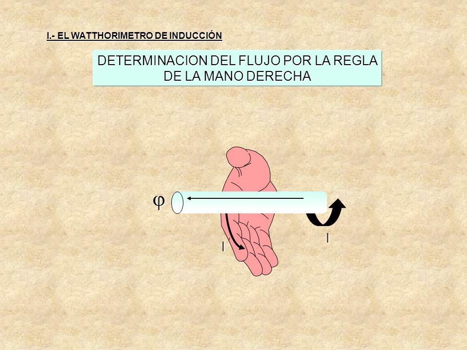 DETERMINACION DEL FLUJO POR LA REGLA