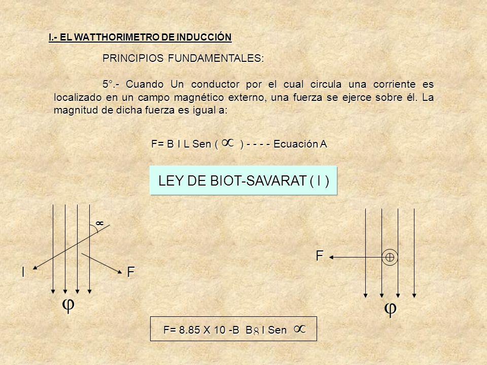 LEY DE BIOT-SAVARAT ( I )