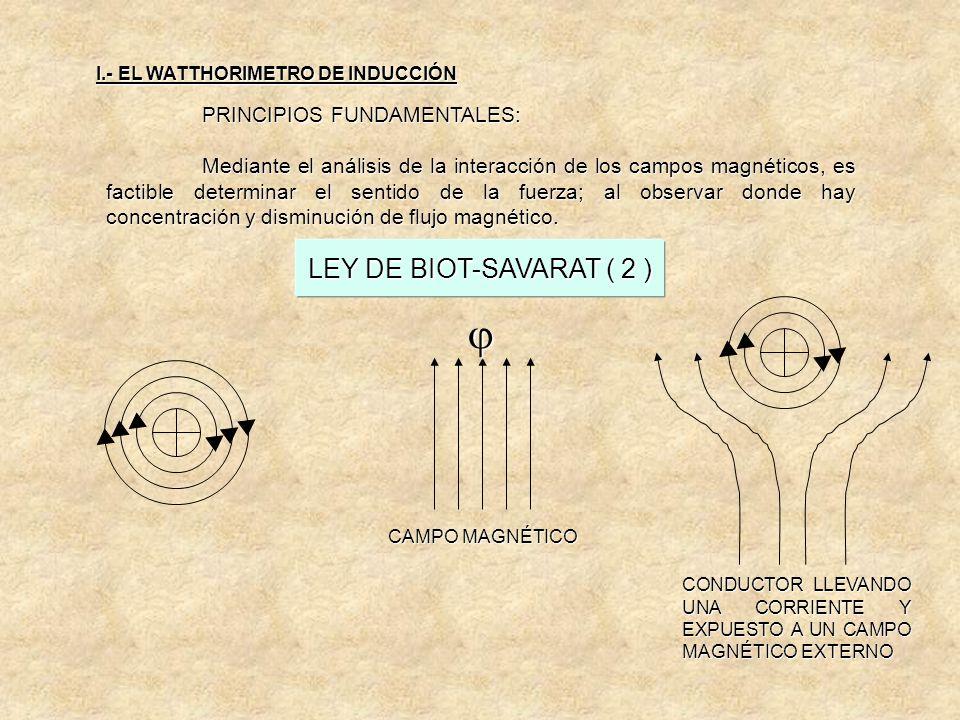  LEY DE BIOT-SAVARAT ( 2 )