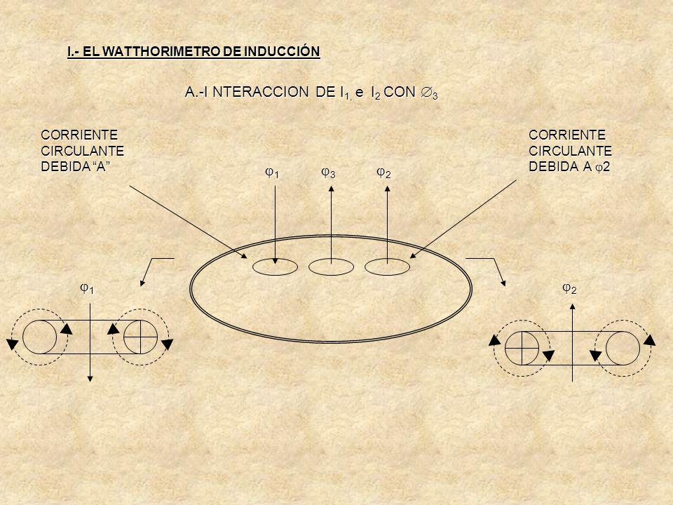 A.-I NTERACCION DE I1, e I2 CON 3