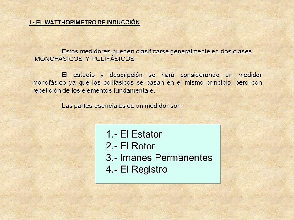 1.- El Estator 2.- El Rotor 3.- Imanes Permanentes 4.- El Registro