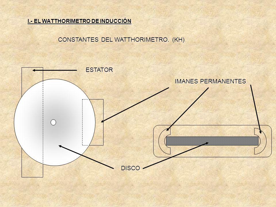ESTATOR IMANES PERMANENTES DISCO I.- EL WATTHORIMETRO DE INDUCCIÓN