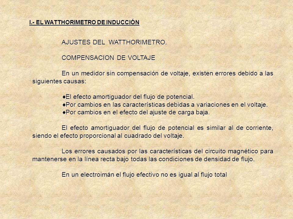 COMPENSACION DE VOLTAJE