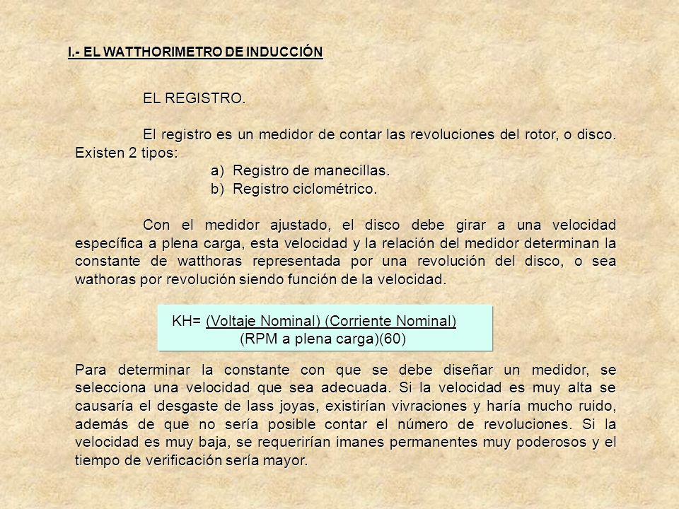 a) Registro de manecillas. b) Registro ciclométrico.